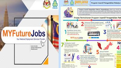 Cara Daftar MyFutureJobs PERKESO (PenjanaKerjaya) Untuk Penganggur & Graduan