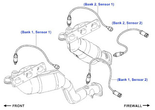 Welcome to my Blog, BMW stories and more.: Oxygen Sensor