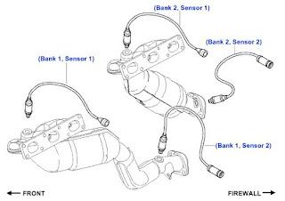 Volvo Bank 1 Sensor 2