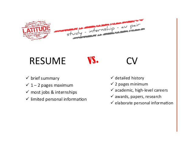 hybrid resume example current college student resume professional brefash hybrid resume example current college student resume professional brefash - Examples Of Current Resumes