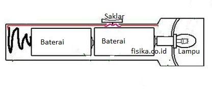 contoh rangkaian seri senter