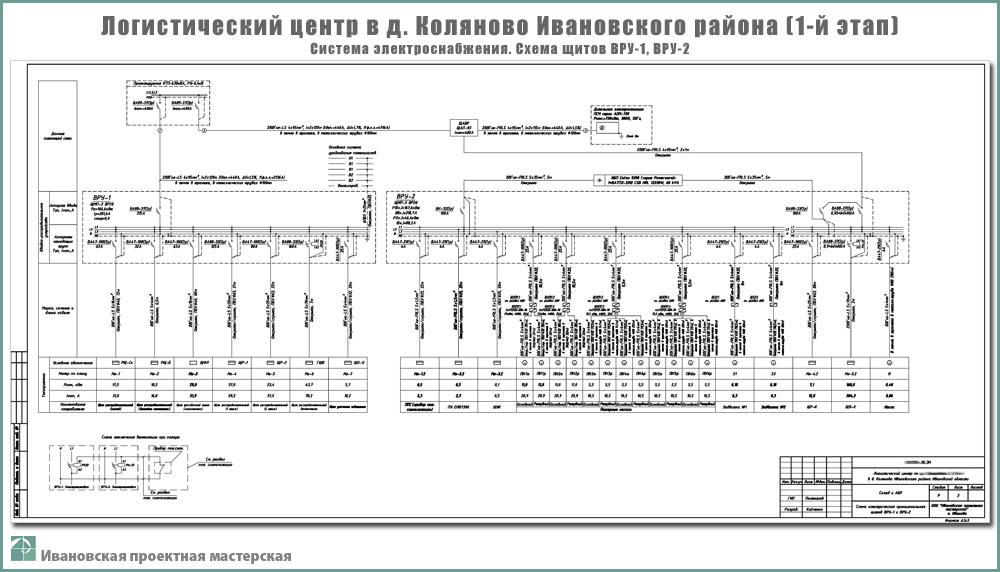 Проект логистического центра в пригороде г. Иваново - д. Коляново - Система электроснабжения - Щиты ВРУ
