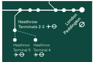 ヒースロー・コネクト(Heathrow Connect)