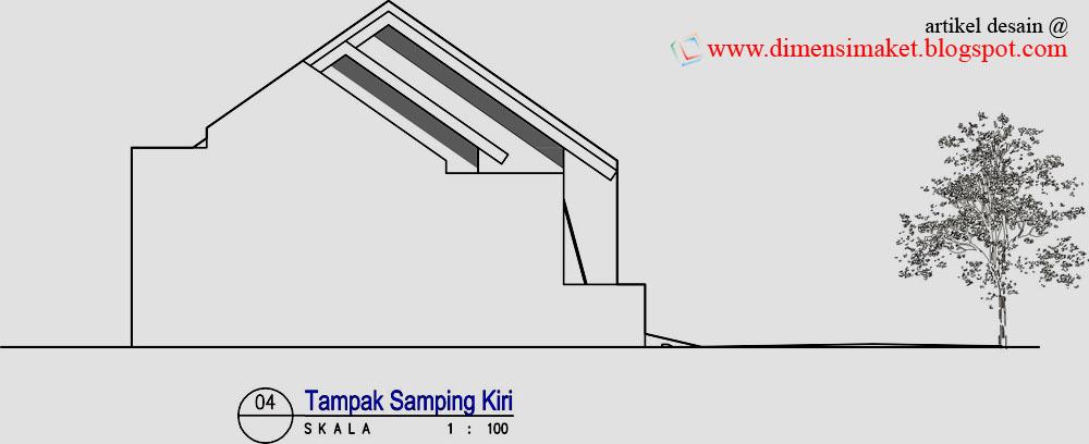 Image Result For Desain Jendela Untuk