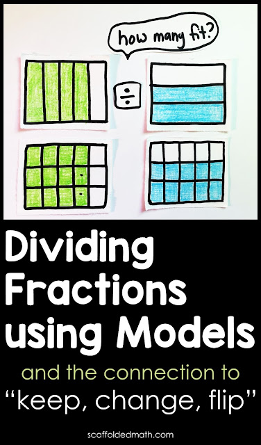 Dividing fractions by fractions is a tricky concept! In this post are 3 dividing fractions by fractions using models examples, the connection to the keep, change, flip standard algorithm and videos explaining the examples.