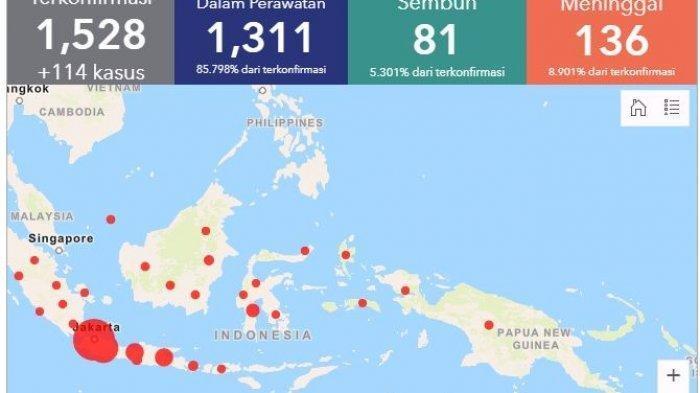 Situasi perkembangan Virus Corona di Indonesia masih mengalami kenaikan dari hari ke hari, Selasa (31/3/2020). (https://www.covid19.go.id/)