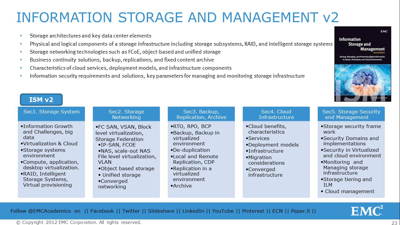Emc Information Storage Management Pdf