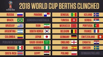 Daftar Negara Peserta Piala Dunia 2018