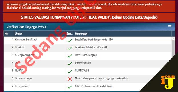 Info GTK Periode Juli-September 2021