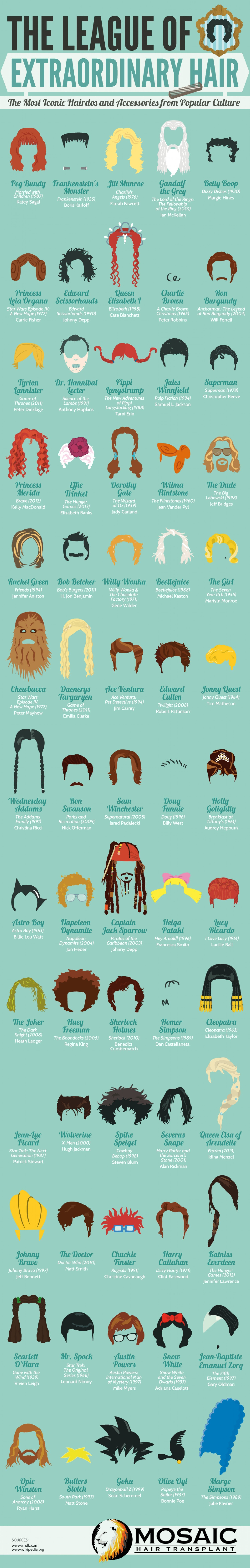 The League of Extraordinary Hair #infographic
