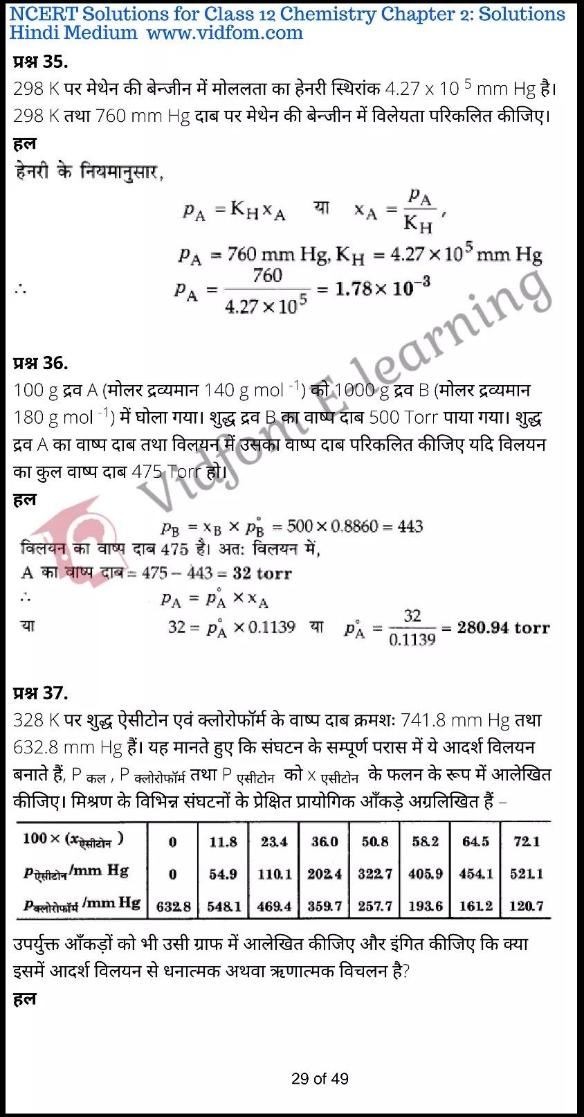 class 12 chemistry chapter 2 light hindi medium 29