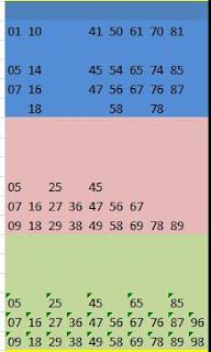 prediksi jitu 2 angka togel sgp hari ini