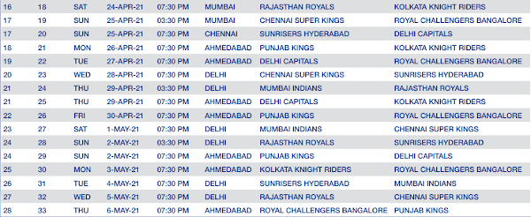 IPL 2021 Time Table