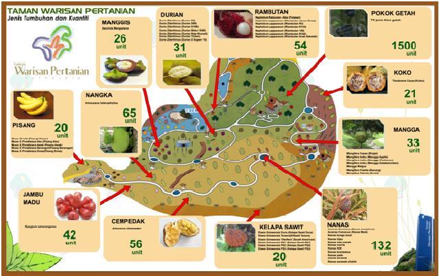 Pelan Taman Warisan Pertanian Putrajaya