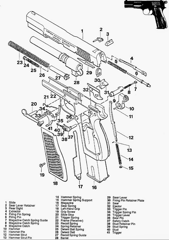 glock 22 exploded diagram e30 stereo wiring pistol schematic toyskids co ask a firearms question firearm forum browning 19 parts list