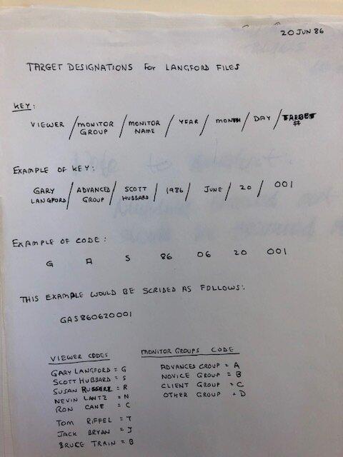 IMG 1146 La Universidad de Rice alberga los misterisos archivos de Jacques Vallée, Whitley Strieber y otros