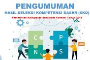 Pengumuman Hasil SKD CPNS Pemkab Sukabumi & Peserta yang Masuk SKB