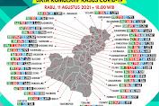 Perkembangan Kasus Covid-19 di Kabupaten Garut s.d Hari Rabu, 11 Agustus 2021