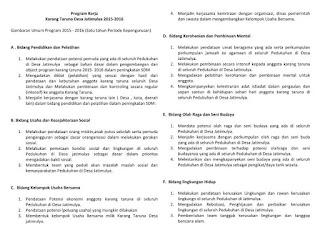 Download Contoh program kerja kegiatan usaha karang taruna desa terbaru 2016
