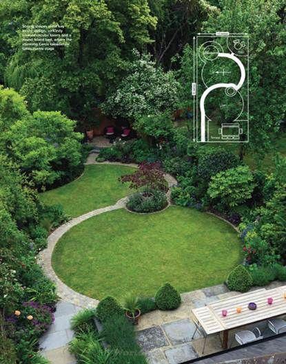 cum sa amenajez gradina simplu, alei gazon, pomi, flori, in curte usor de intretinut, plan gradina gratis, ieftin, rapid