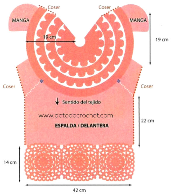 molde de blusa crochet