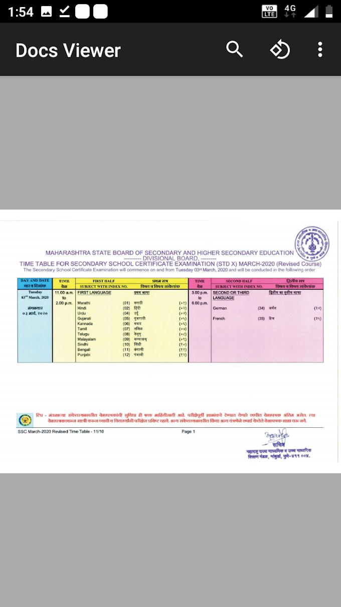 10th Board exam time table Maharashtra