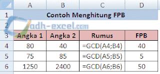 menghitung FPB dalam Excel