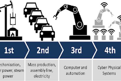 Sejarah singkat Revolusi Industri 1.0 sampai Industri 4.0