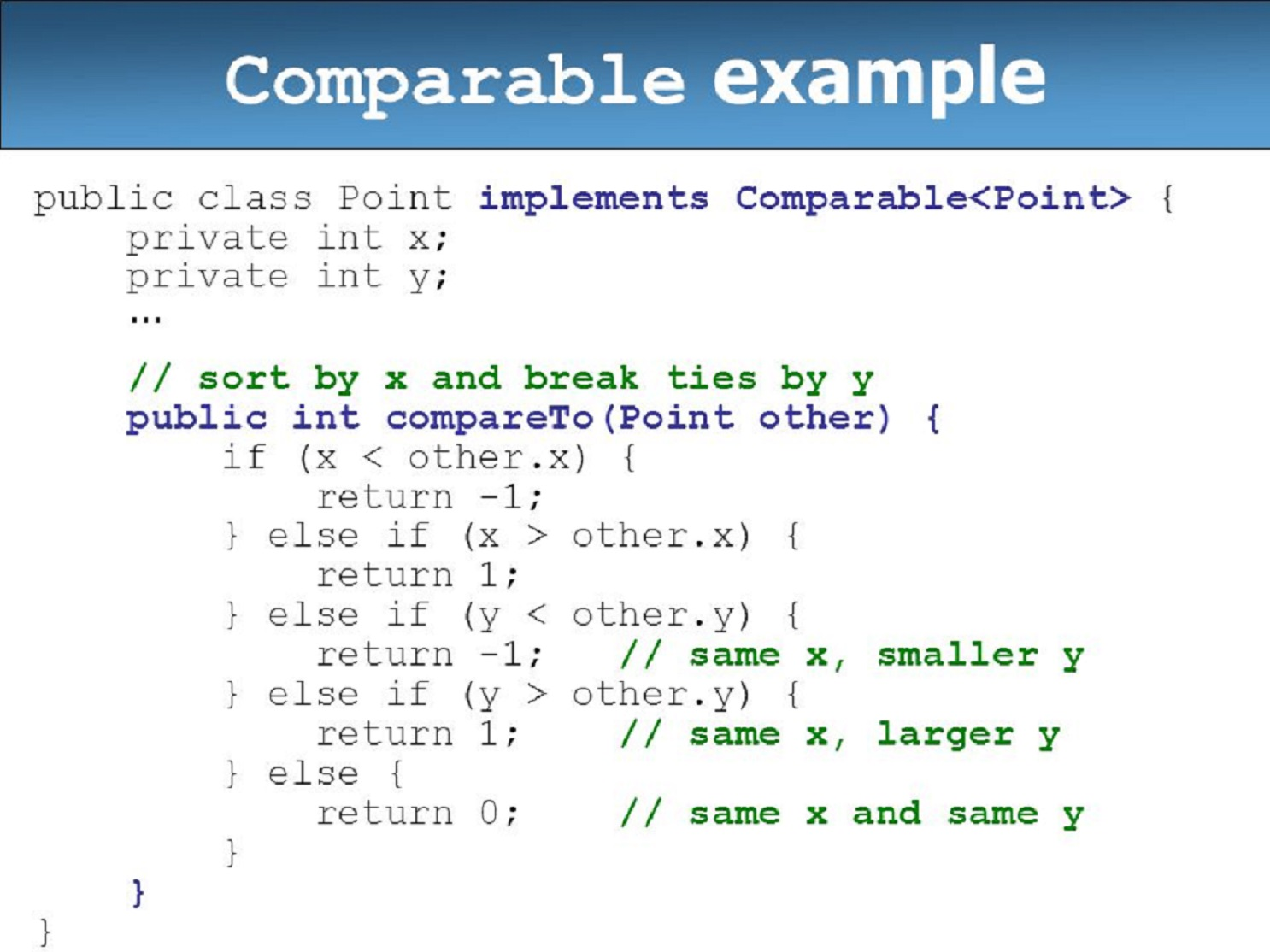 Java Comparable Example for Natural Order Sorting