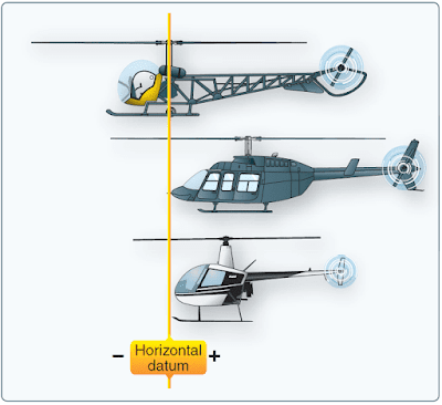 Helicopter Weight and Balance