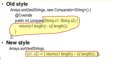How to compare String by their length in Java 8