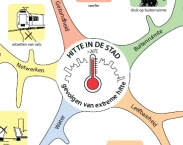 Mindmap van de belangrijkste gevolgen van extreme hitte voor de stad (gemaakt door Gregor van Lit en Lisette Klok). In Kenniskrant voor een klimaatbestendige stad