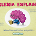 Explaining Dyslexia: A book review of Dyslexia Explained.