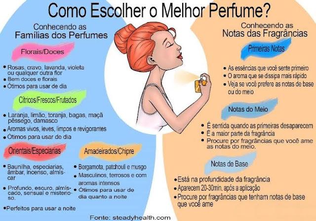 Como-Encontrar-o-Perfume-Certo-dicasdacema-2