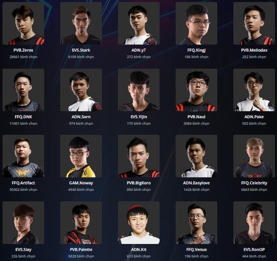 Danh sách tham dự Allstar 2018