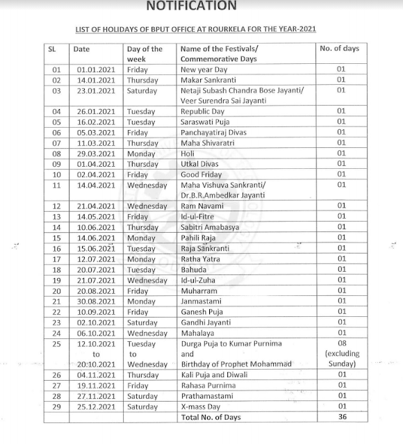 List of Holidays of BPUT Office at Rourkela for the Year 2021