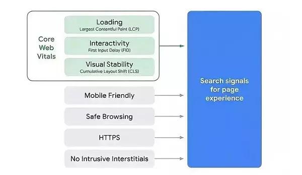Data Web Inti