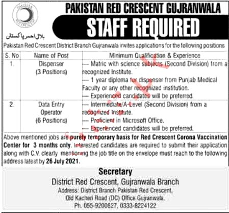 Latest Jobs in Pakistan Red Crescent Society PRCS 2021