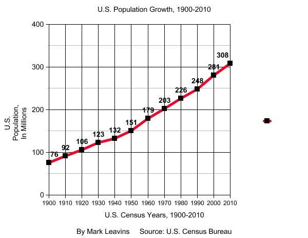 1 April 1940 worldwartwo.filminspector.com US census