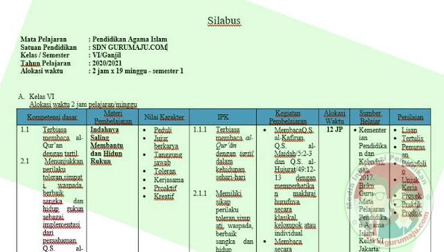 Silabus PAI SD Kelas 6 Semester 2 Kurikulum 2013