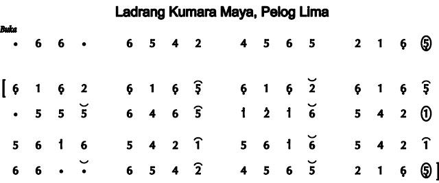 image: Kumara Maya pl 5