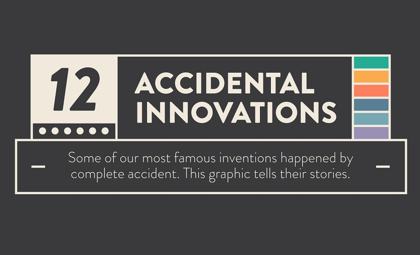 Accidental-Technological-Inventions