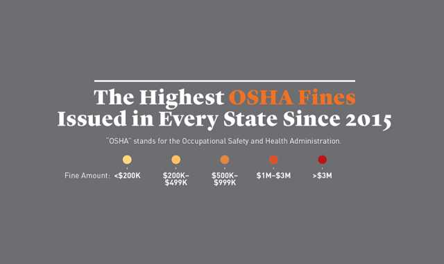 The Highest OSHA Fines Issued in Every State Since 2015