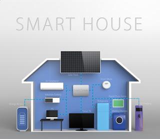 Edyeazul Solar Amp Electronics Solar Household System