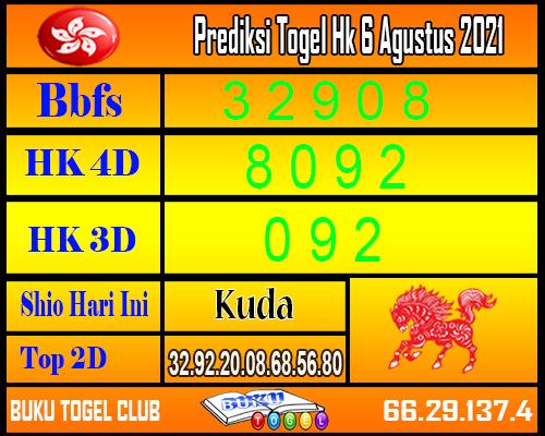 PREDIKSI HONGKONG 06-08-2021