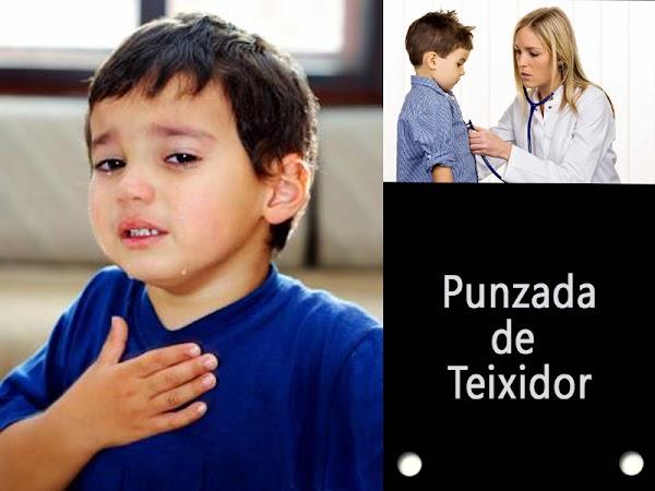 A mi niño le duele el pecho! Dolor precordial en pediatría por punzada de Teixidor o síndrome de pinzamiento precordial