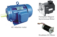 45% of worldwide power consumption fuels motors