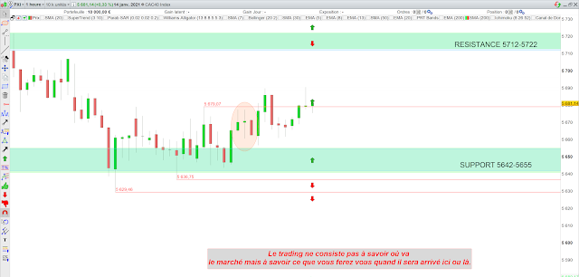 Trading CAC40 intraday 14/01/21 bilan