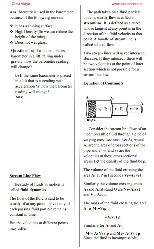 Fluids Physics Pdf