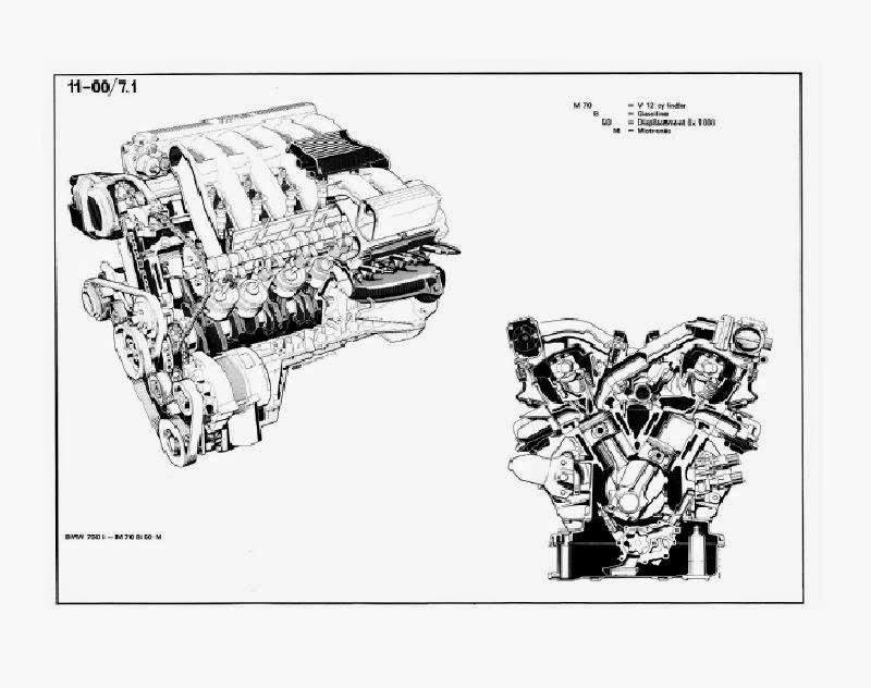 Informasi Teknologi dan Otomotif